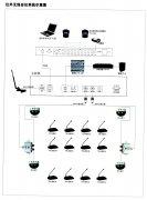 无线会议音响系统方案