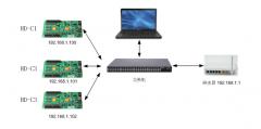 全彩LED显示屏局域网方案