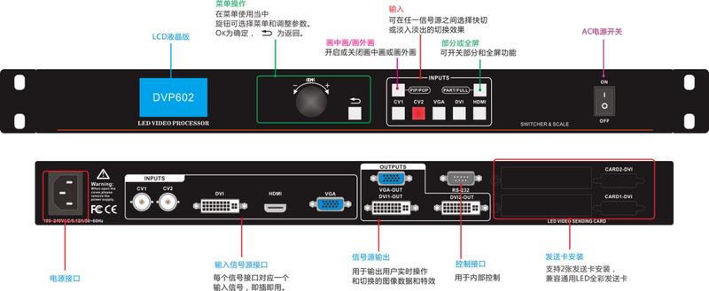 视频处理器介绍.png